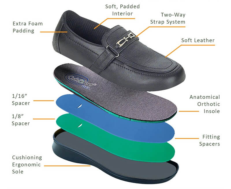 582bcdfbe احذية القدم السكرى | الهلال سنتر - للأطراف الصناعية والأجهزة التعويضية